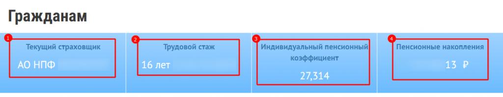Функции ЛК ПФРФ